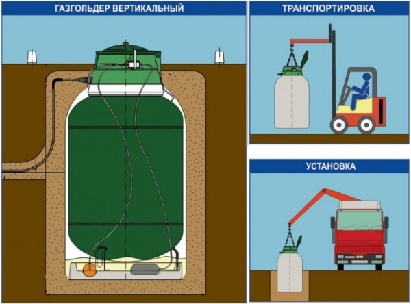 Вертикальный газгольдер
