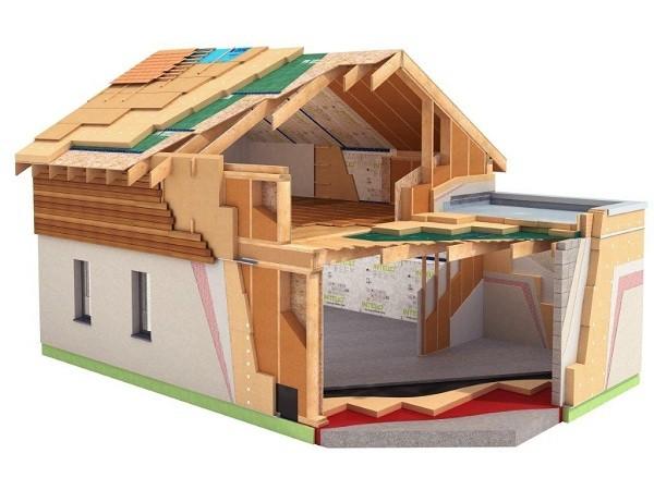 Как утеплить каркасный дом снаружи и внутри