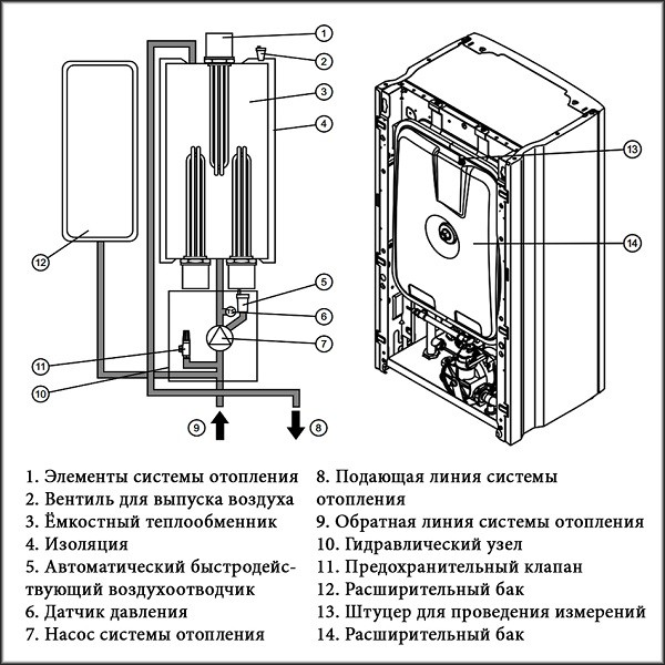 Схема тэнового котла Protherm Skat