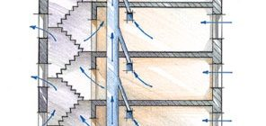 Пример естественной вентиляции жилого многоэтажного дома