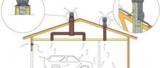 Комбинированная система вентиляции гаража