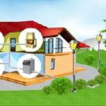 Автономная газификация загородного дома - схема