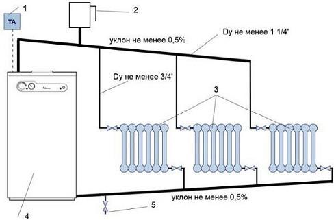 Сема подключения котла отопления с естественной циркуляцией