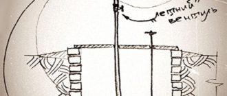 Схема простейшего водопровода для дачи