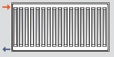 Односторонний способ подключения радиаторов