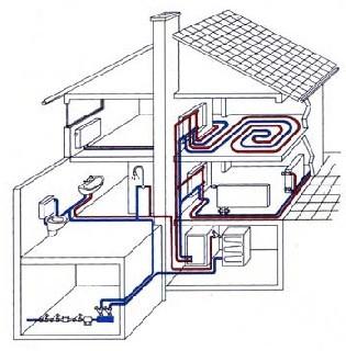 Расчет системы отопления частного дома