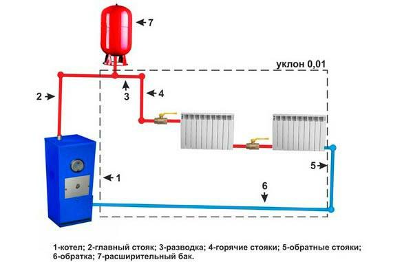 Схема однотрубной Ленинградки