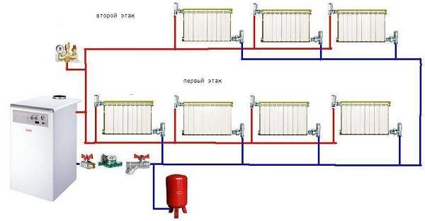 Схема отопления для двухэтажного дома