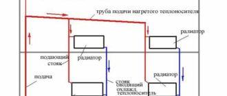 Двухтрубное отопление в двухэтажном доме