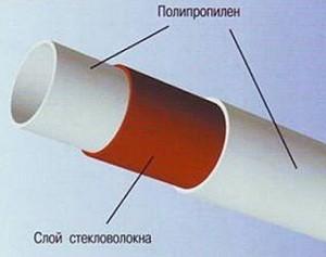 Схема устройства полипропиленовых труб армированных стекловолокном