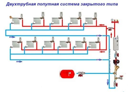 Схема закрытой двухтрубной системы
