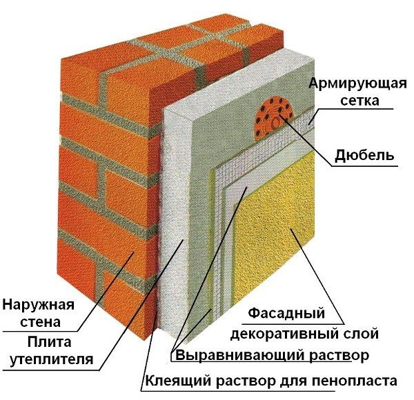 схема утепления стены снаружи
