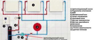 схема установки циркуляционного насоса в систему отопления частного дома