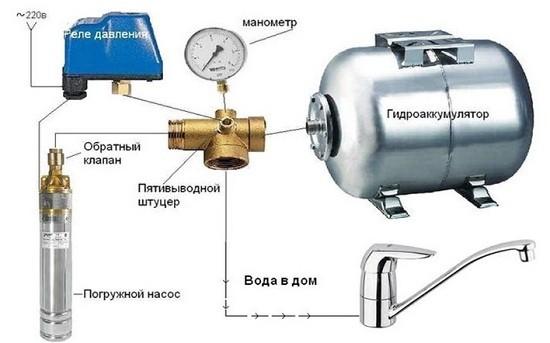 Схема подключения реле давления воды для насосной станции