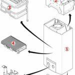 Как выбрать газовую колонку: устройство