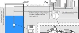 Схема подключения насосной станции к колодцу или скажине