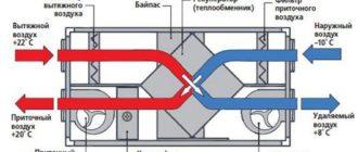 Принцип работы приточной вентиляции с рекуперацией
