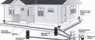 Дренажная система и ее схема устройства