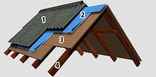 Монтаж Изоспана D на неутепленных наклонных крышах