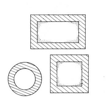 Форма сечения дымохода для камина
