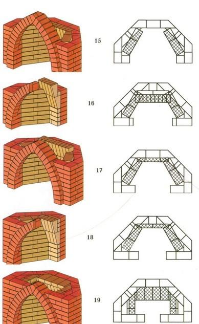 Порядовка углового камина с 15 по 19 ряд