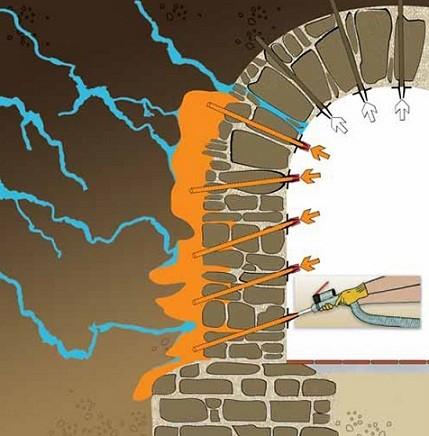 Схема работы инъекционной гидроизоляции