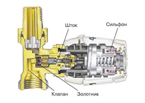 Устройство механического терморегулятора