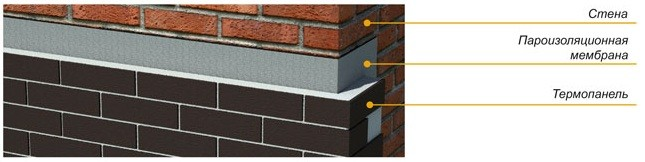 Схема монтажа термопанелей фасадных