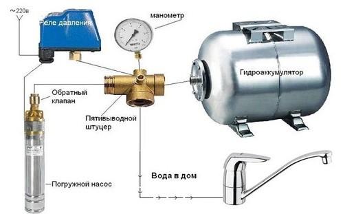 Схема установки датчика давления воды