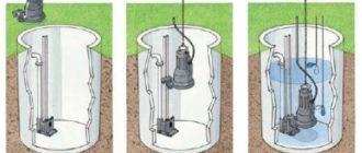порядок установка насоса в выгребную яму