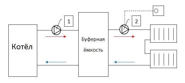 Схема включения аккумулирующего бака