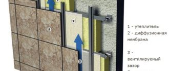 Схема утепления дома из пеноблоков снаружи способом вентилируемого фасада