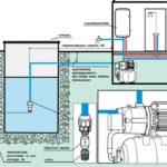 Схема подключения поверхностного насоса от колодца к дому
