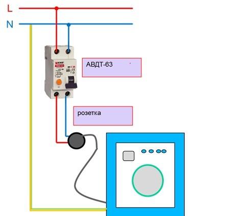 подключение стиральной машинки к электросети
