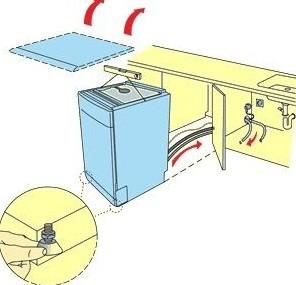 регулировка ножек посудомоечной машинки