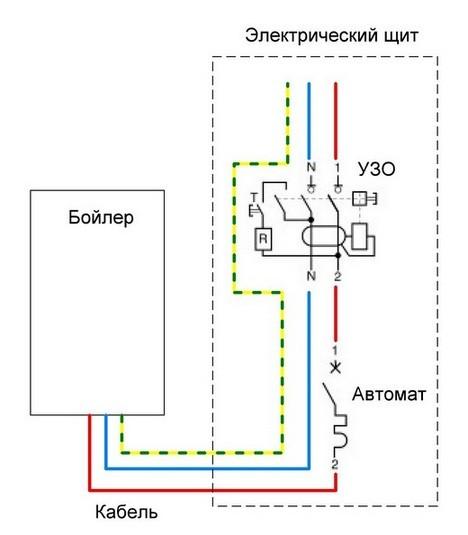 Схема подключения водонагревателя к элекричеству