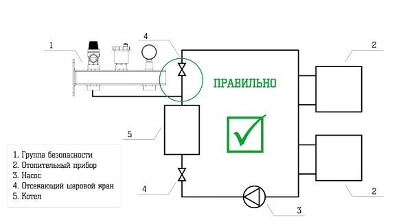Схема монтажа группы безопасности
