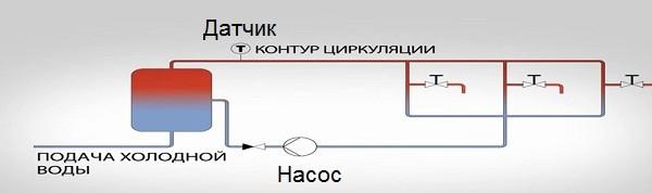 Простейшая схема монтажа рециркуляционного насоса