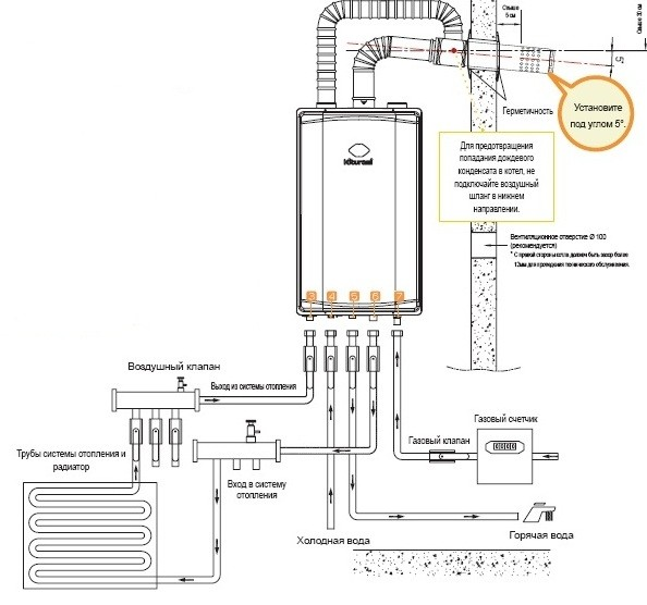 СХема обвязки настенного двухконтурного газового котла