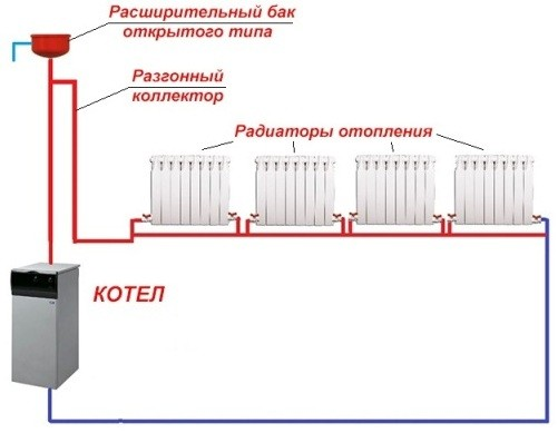Схема однотрубной разводки с разгонным коллектором