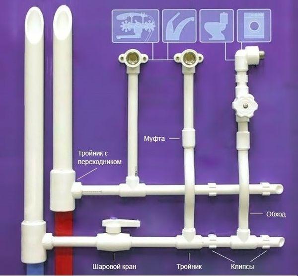 трубы для холодной воды