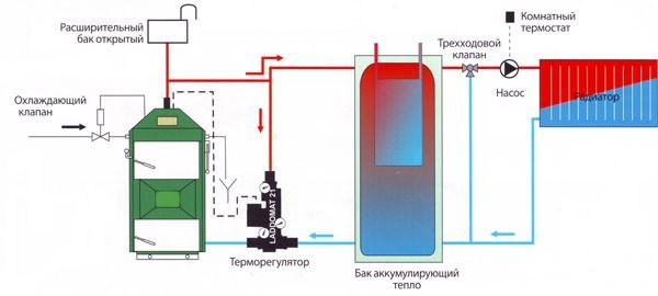 Схема подключения с подмешиванием