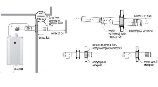 дымоход для дизельного котла Китурами