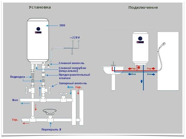 Схема установки и подключения предохранительного клапана