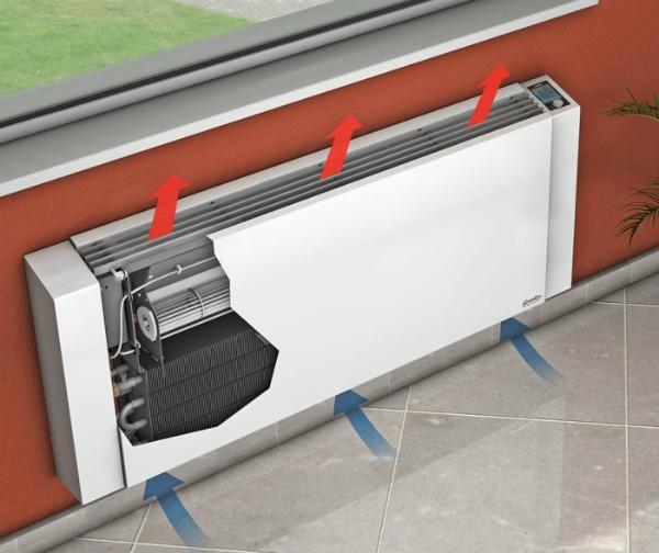 Настенный конвектор - классический обогреватель для дома