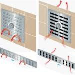 Регулируемая вентиляционная решетка