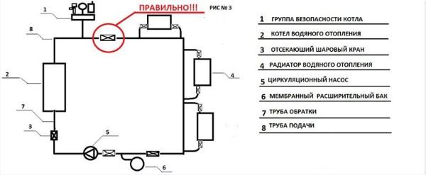Схема подключения группы безопасности в системе отопления с расширительным баком