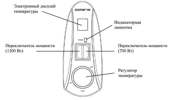 Схема управления водонагревателем
