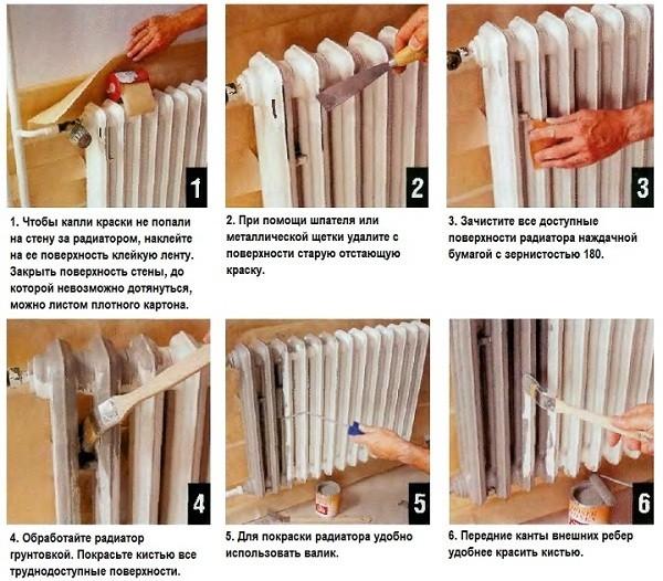 Этапы окрашивания радиатора