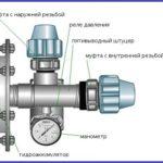 Схема элементов гидроаккумулятора